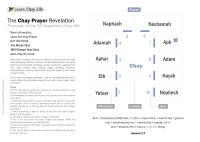 Chay Prayer Diagram